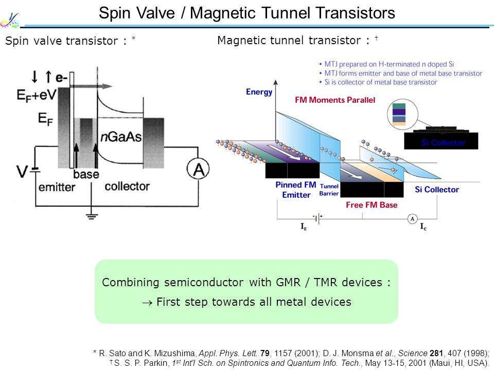 Spin Valve / Magnetic Tunnel Transistors * R. Sato and K. Mizushima, Appl. Phys. Lett. 79, 1157 (2001); D. J. Monsma et al., Science 281, 407 (1998);