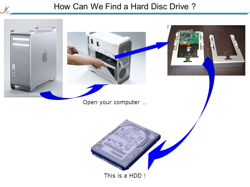 How Can We Find a Hard Disc Drive ? Open your computer … This is a HDD !