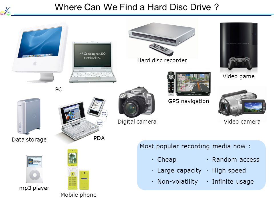 Video game Where Can We Find a Hard Disc Drive ? Most popular recording media now : Cheap Random access Large capacity High speed Non-volatility Infin