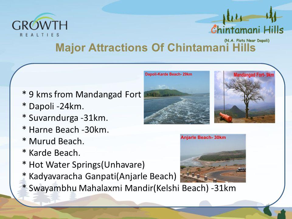 * 9 kms from Mandangad Fort * Dapoli -24km. * Suvarndurga -31km. * Harne Beach -30km. * Murud Beach. * Karde Beach. * Hot Water Springs(Unhavare) * Ka