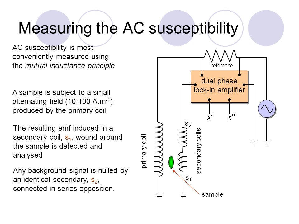 Measuring the AC susceptibility AC susceptibility is most conveniently measured using the mutual inductance principle dual phase lock-in amplifier ref