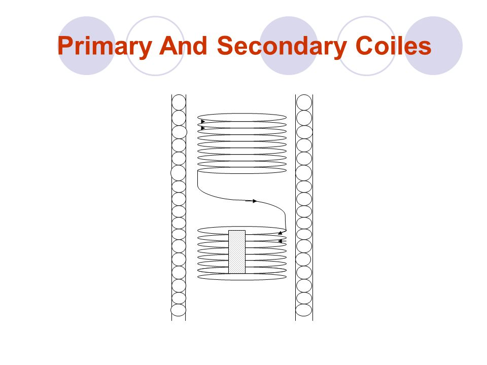Primary & Secondary Fig.3 Schematic diagram of (1) primary and (2) secondary coils.
