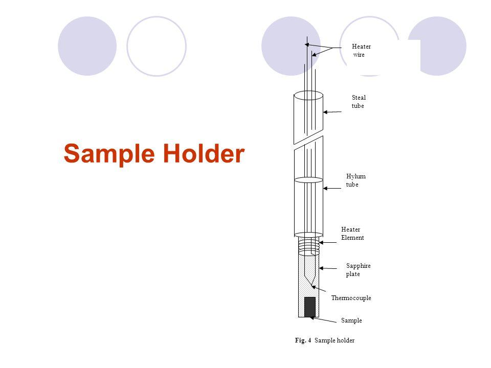 Sample Holder Heater wire Steal tube Hylum tube Sapphire plate Thermocouple Sample Heater Element Fig. 4 Sample holder