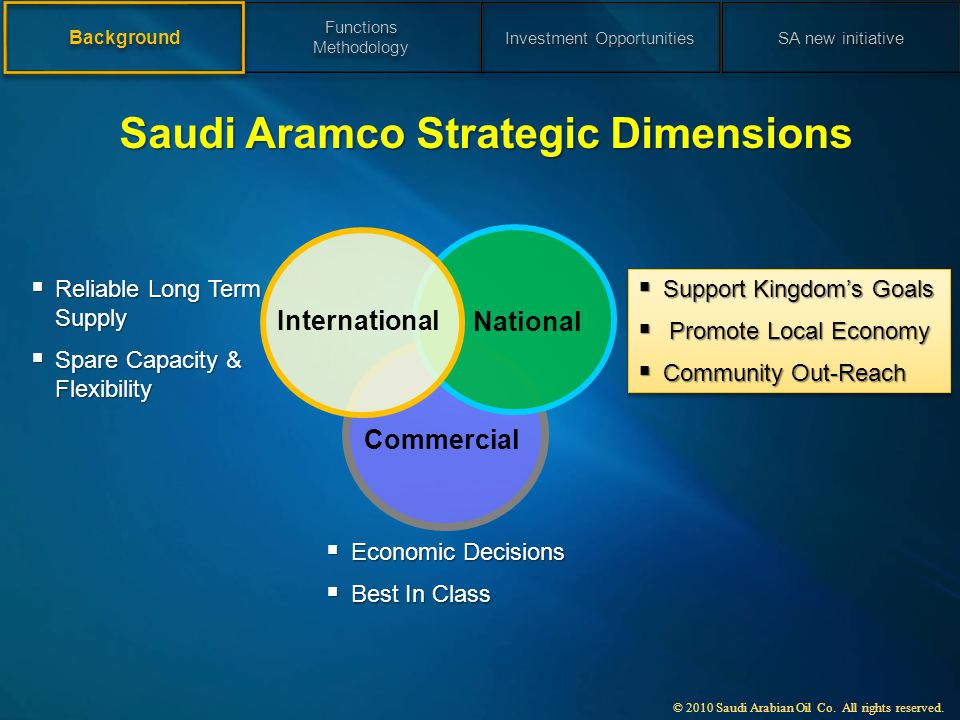 Economic Decisions Economic Decisions Best In Class Best In Class Commercial Support Kingdoms Goals Support Kingdoms Goals Promote Local Economy Promote Local Economy Community Out-Reach Community Out-Reach Support Kingdoms Goals Support Kingdoms Goals Promote Local Economy Promote Local Economy Community Out-Reach Community Out-Reach National Reliable Long Term Supply Reliable Long Term Supply Spare Capacity & Flexibility Spare Capacity & Flexibility International Saudi Aramco Strategic Dimensions Functions Methodology Functions Methodology Investment Opportunities SA new initiative Background © 2010 Saudi Arabian Oil Co.