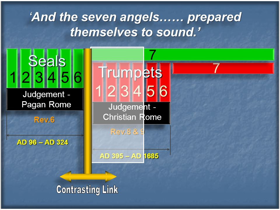 TrumpetsTrumpets 7 7 SealsSeals 7 7 Judgement - Pagan Rome Rev.6 Rev.8 & 9 Judgement - Christian Rome AD 96 – AD 324 AD 395 – AD 1685 And the seven angels…… prepared themselves to sound.And the seven angels…… prepared themselves to sound.