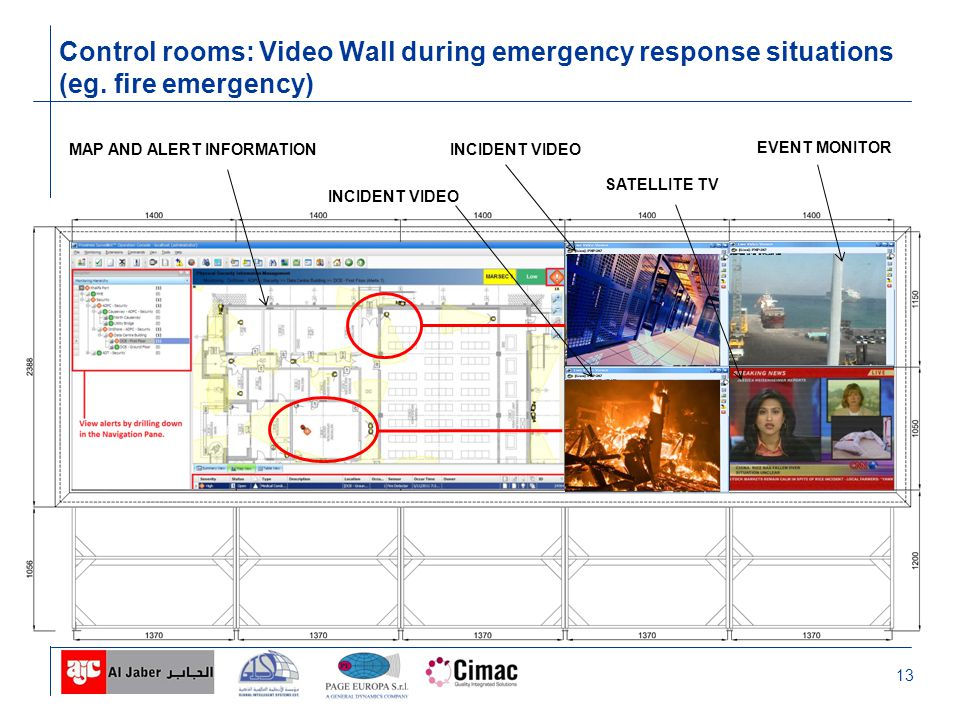 13 Control rooms: Video Wall during emergency response situations (eg.