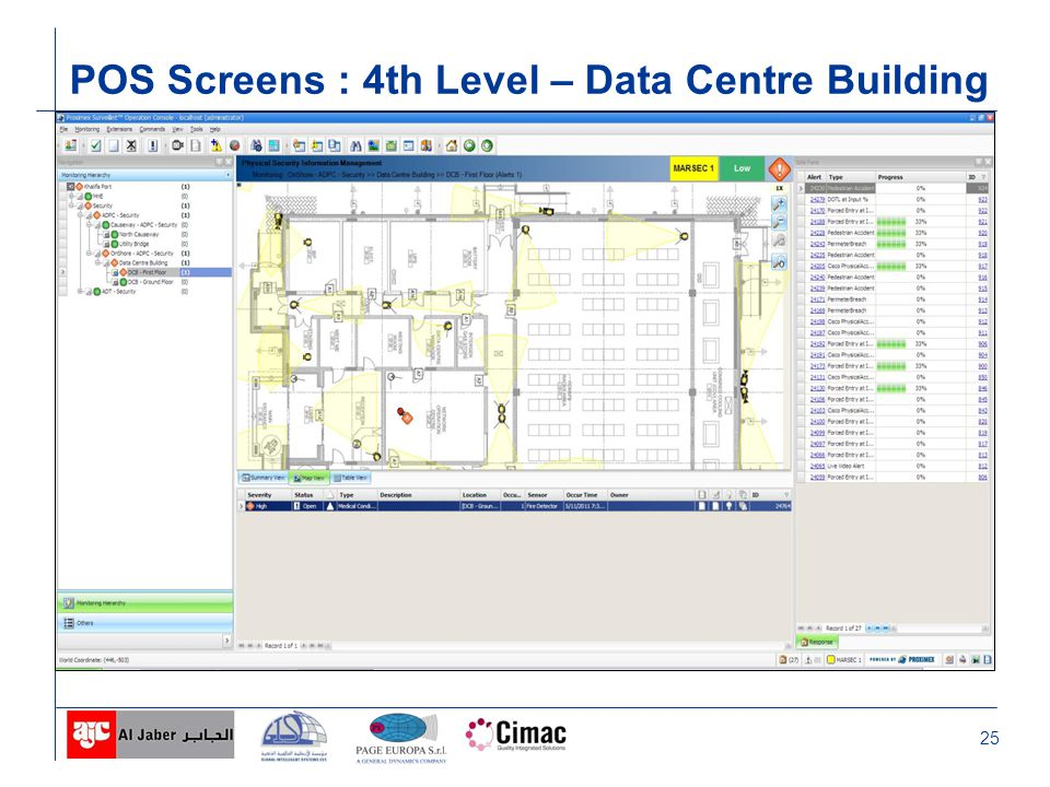 25 POS Screens : 4th Level – Data Centre Building