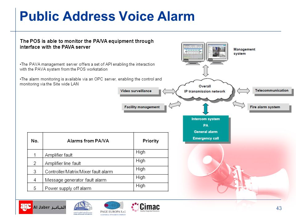 43 Public Address Voice Alarm The POS is able to monitor the PA/VA equipment through interface with the PAVA server The PAVA management server offers a set of API enabling the interaction with the PAVA system from the POS workstation The alarm monitoring is available via an OPC server, enabling the control and monitoring via the Site wide LAN No.Alarms from PA/VAPriority 1Amplifier fault High 2Amplifier line fault High 3Controller/Matrix/Mixer fault alarm High 4Message generator fault alarm High 5Power supply off alarm High