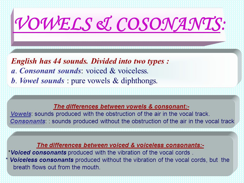 The differences between vowels & consonant:- Vowels: sounds produced with the obstruction of the air in the vocal track. Consonants: : sounds produced
