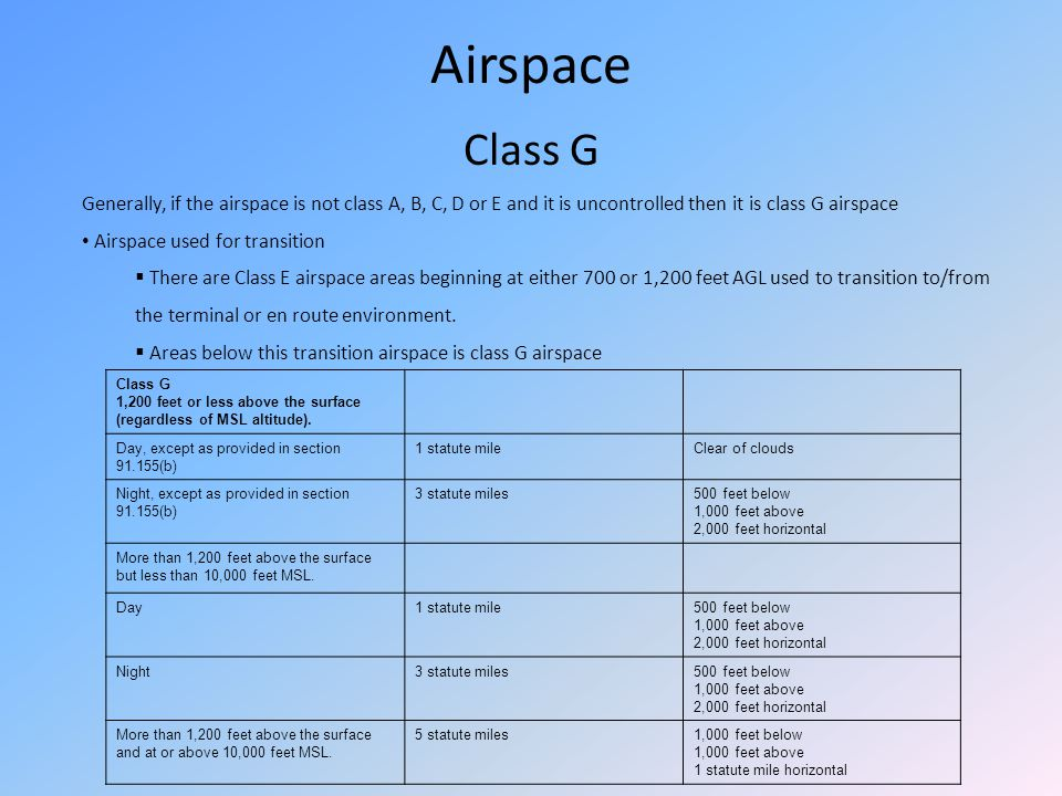 Airspace Class G Generally, if the airspace is not class A, B, C, D or E and it is uncontrolled then it is class G airspace Airspace used for transiti