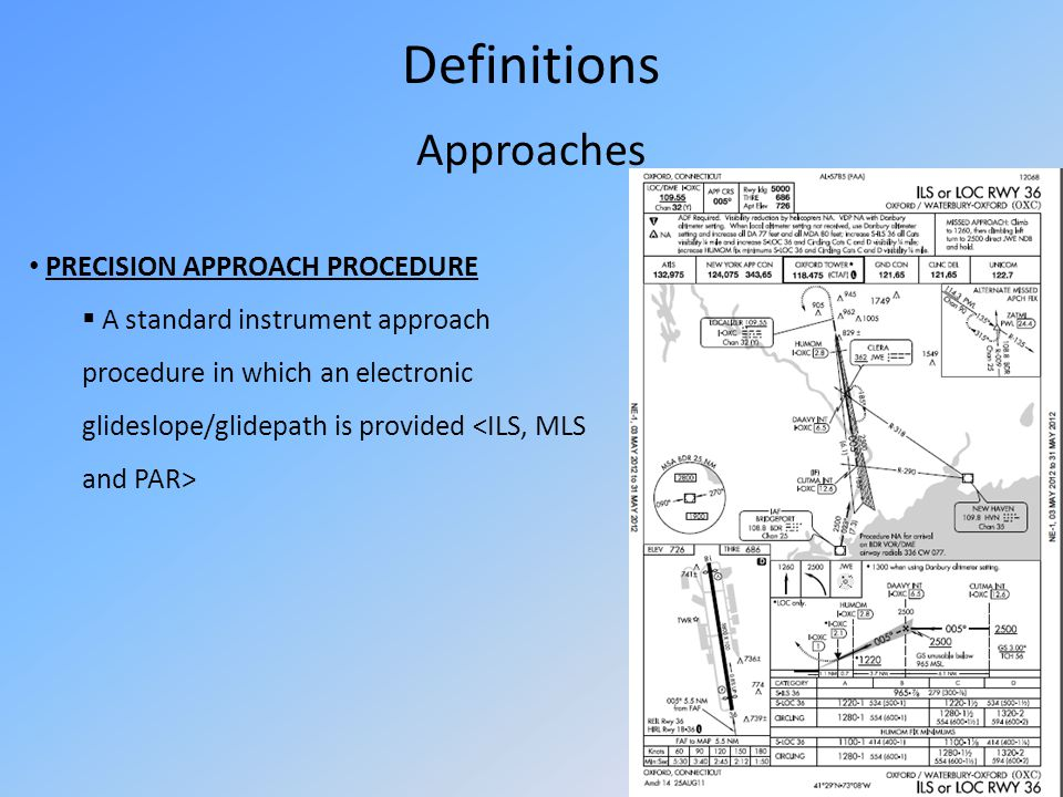 Airspace Class C Generally, airspace from the surface up to 4,000 AGL at airports with an operational control tower Serviced by a radar approach control Usually consists of: 5 NM radius core extending from the surface up to 4,000 AGL Also a 10 NM radius shelf area extending no lower than 1,200 AGL up to 4,000 AGL Two-way radio communication must be established prior to entry Aircraft speed restrictions Unless instructed by ATC all aircraft are restricted to 200 knots indicated below 2,500 AGL within 4 NM of the class C airport