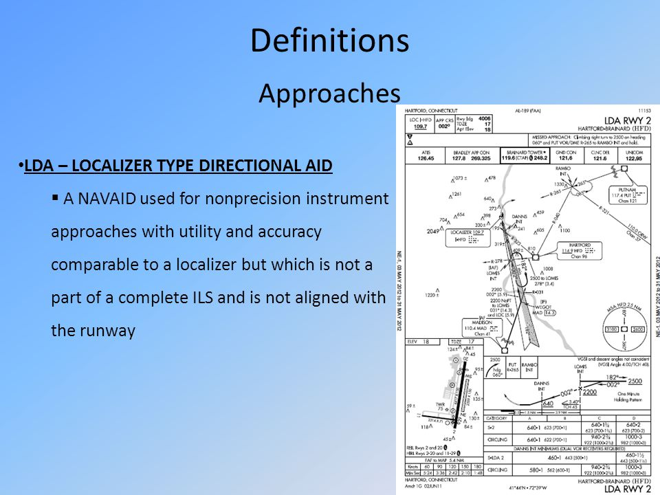 Definitions Approaches LDA – LOCALIZER TYPE DIRECTIONAL AID A NAVAID used for nonprecision instrument approaches with utility and accuracy comparable