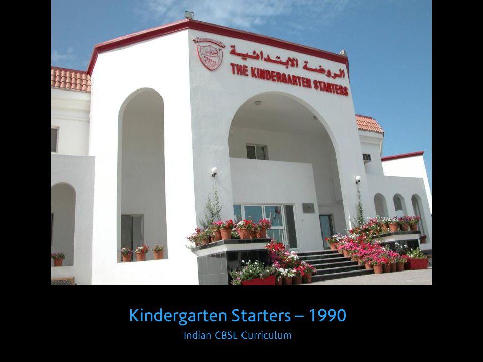 Kindergarten Starters – 1990 Indian CBSE Curriculum