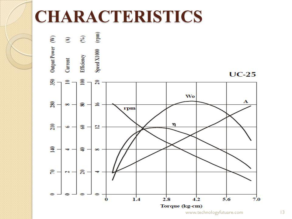 CHARACTERISTICS 13www.technologyfutuare.com