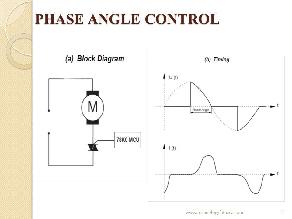 PHASE ANGLE CONTROL 16www.technologyfutuare.com