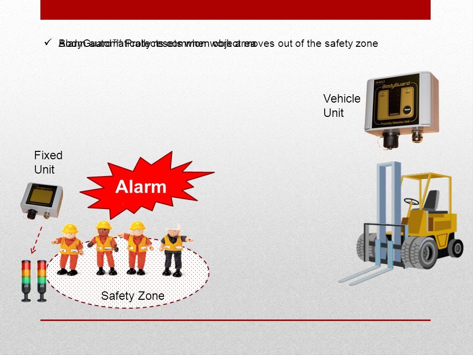 Alarm Safety Zone BodyGuard Protects common work area Fixed Unit Vehicle Unit Alarm automatically resets when object moves out of the safety zone