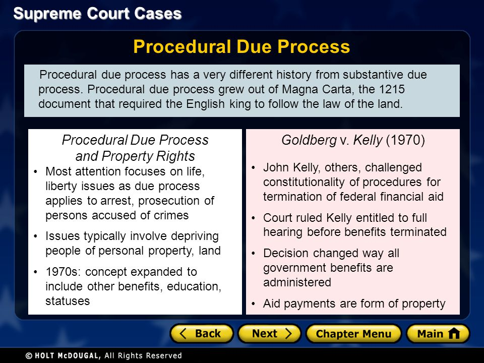 Supreme Court Cases Procedural due process has a very different history from substantive due process. Procedural due process grew out of Magna Carta,