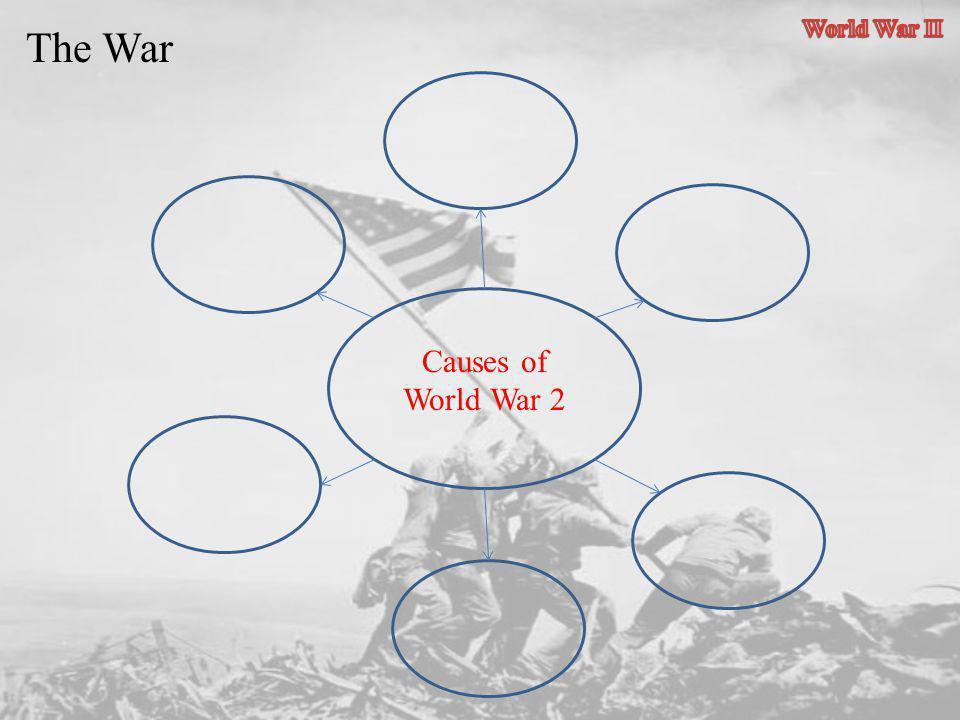 The War Causes of World War 2