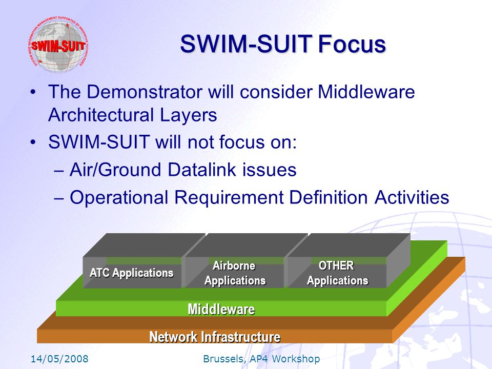 14/05/2008 Brussels, AP4 Workshop SWIM-SUIT Focus Network Infrastructure Middleware ATC Applications Airborne Applications ApplicationsOTHER The Demonstrator will consider Middleware Architectural Layers SWIM-SUIT will not focus on: –Air/Ground Datalink issues –Operational Requirement Definition Activities