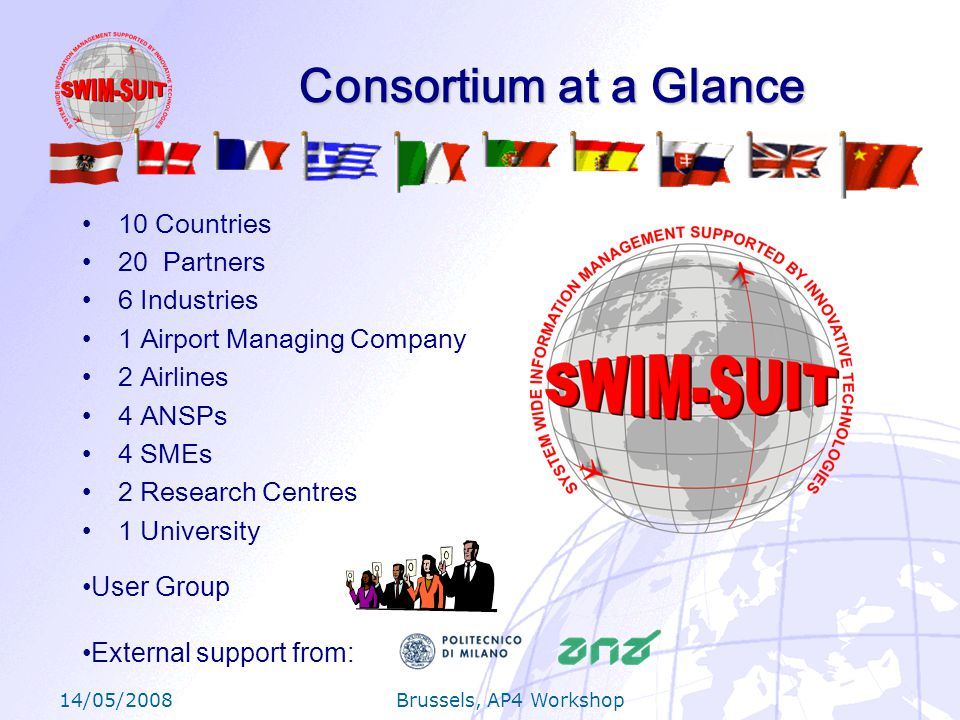 14/05/2008 Brussels, AP4 Workshop Consortium at a Glance 10 Countries 20 Partners 6 Industries 1 Airport Managing Company 2 Airlines 4 ANSPs 4 SMEs 2 Research Centres 1 University External support from: User Group