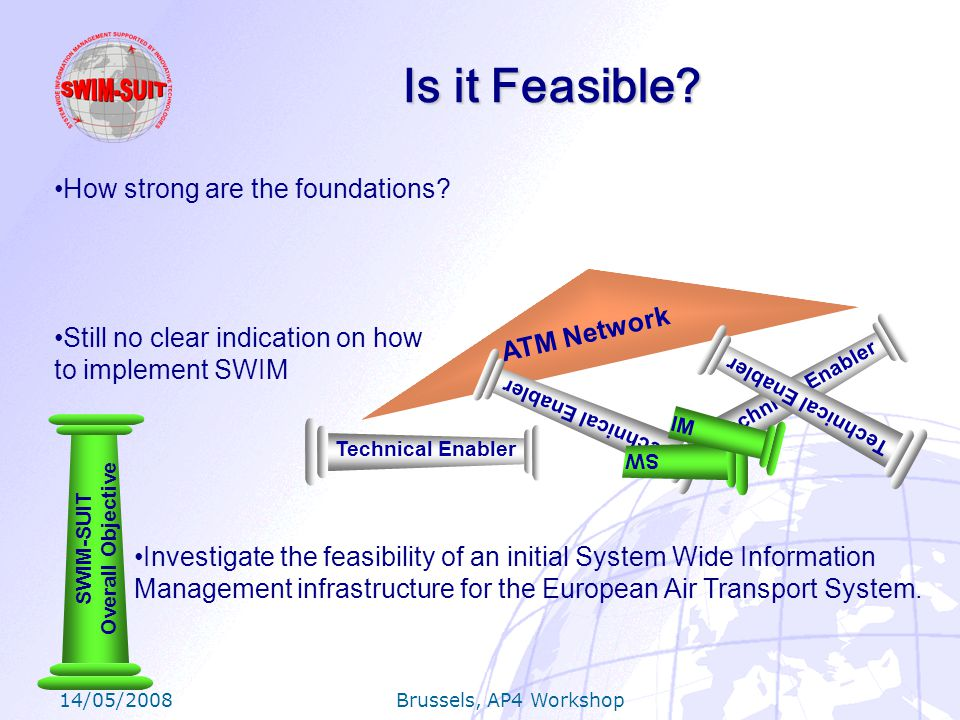 14/05/2008 Brussels, AP4 Workshop Is it Feasible. How strong are the foundations.