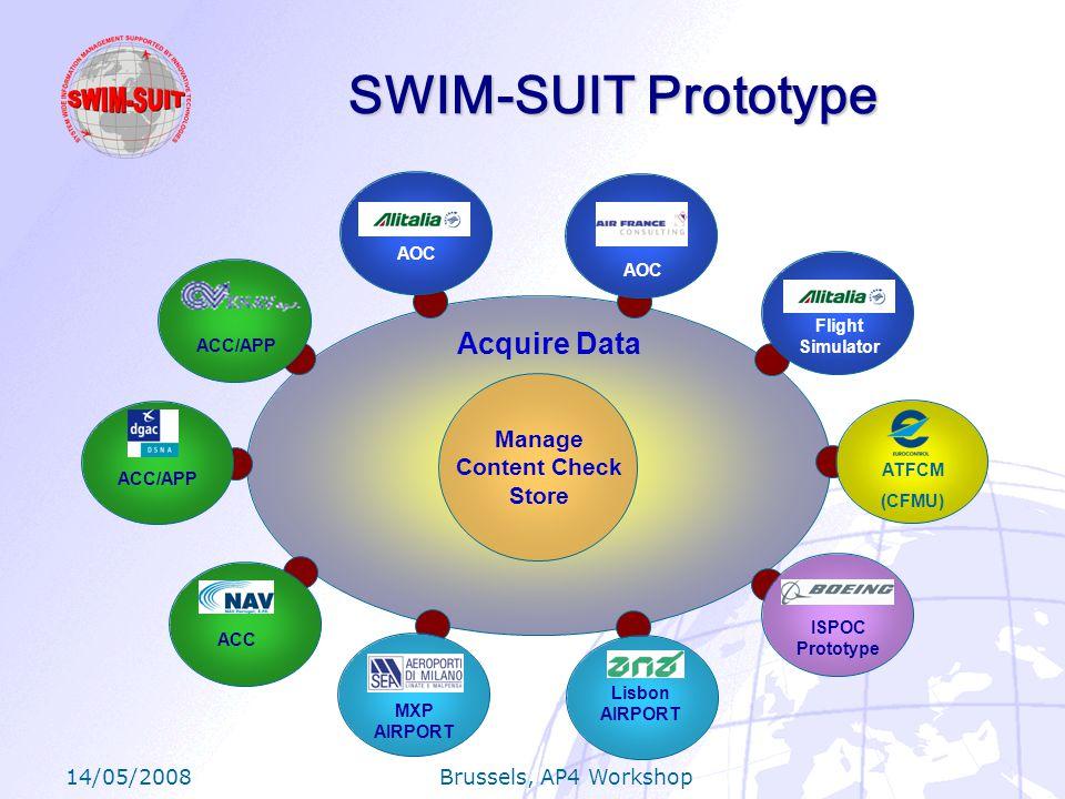 14/05/2008 Brussels, AP4 Workshop SWIM-SUIT Prototype Manage Content Check Store Acquire Data AOC Flight Simulator MXP AIRPORT Lisbon AIRPORT ISPOC Prototype ATFCM (CFMU) ACC/APP ACC ACC/APP