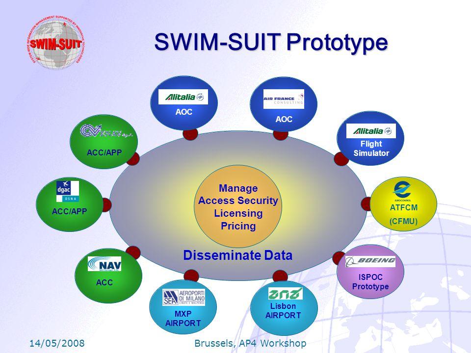 14/05/2008 Brussels, AP4 Workshop SWIM-SUIT Prototype AOC Flight Simulator MXP AIRPORT Lisbon AIRPORT ISPOC Prototype ATFCM (CFMU) ACC/APP ACC ACC/APP Disseminate Data Manage Access Security Licensing Pricing