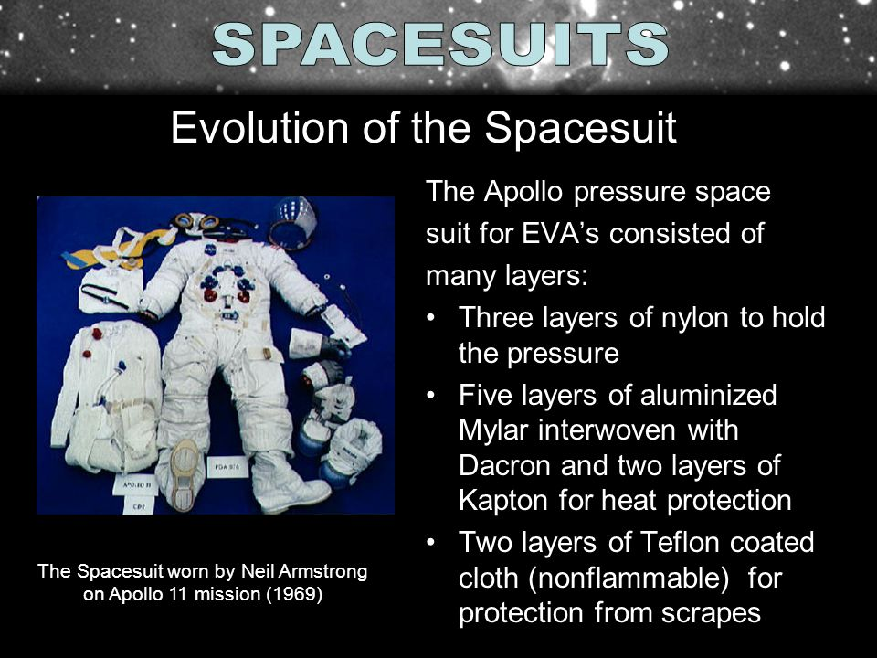 The Apollo pressure space suit for EVAs consisted of many layers: Three layers of nylon to hold the pressure Five layers of aluminized Mylar interwove