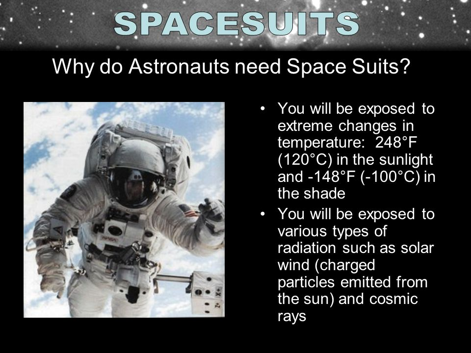 Why do Astronauts need Space Suits.