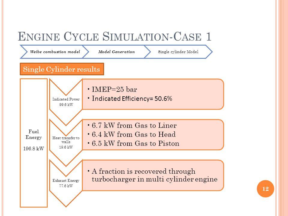 E NGINE C YCLE S IMULATION -C ASE 1 12 Weibe combustion modelModel Generation Single cylinder Model Single Cylinder results Indicated Power 99.6 kW IM