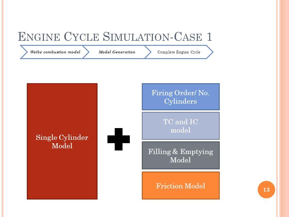E NGINE C YCLE S IMULATION -C ASE 1 13 Weibe combustion modelModel Generation Complete Engine Cycle Single Cylinder Model Firing Order/ No. Cylinders