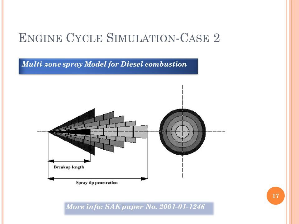 E NGINE C YCLE S IMULATION -C ASE 2 Multi-zone spray Model for Diesel combustion 17 More info: SAE paper No. 2001-01-1246