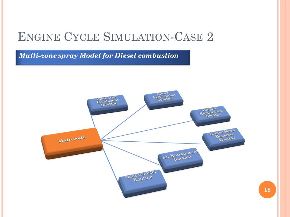 E NGINE C YCLE S IMULATION -C ASE 2 18 Multi-zone spray Model for Diesel combustion