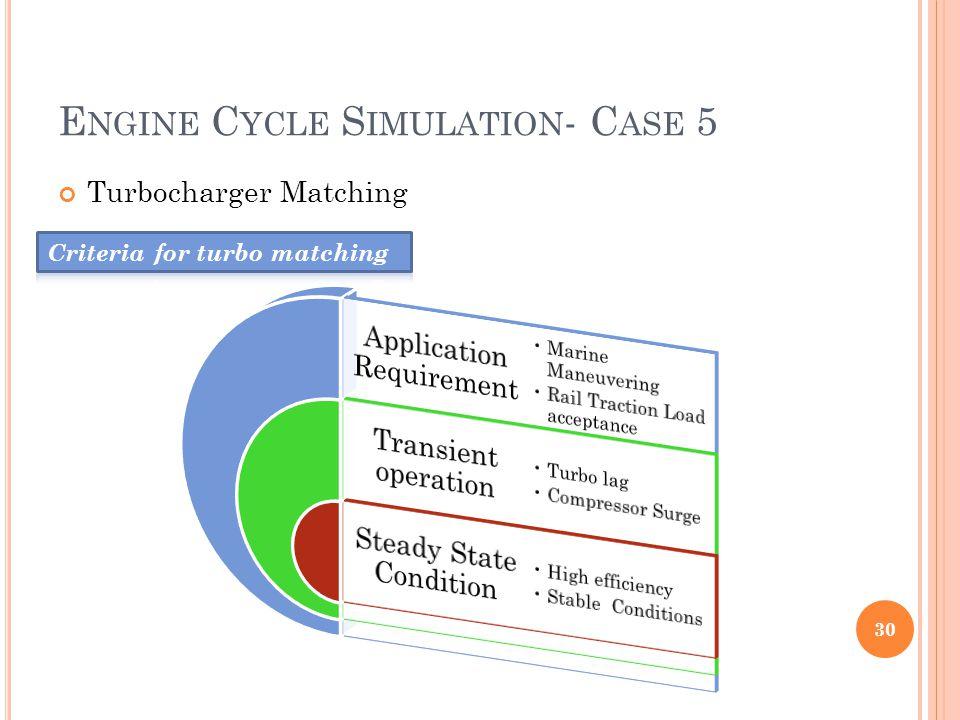 E NGINE C YCLE S IMULATION - C ASE 5 Turbocharger Matching 30