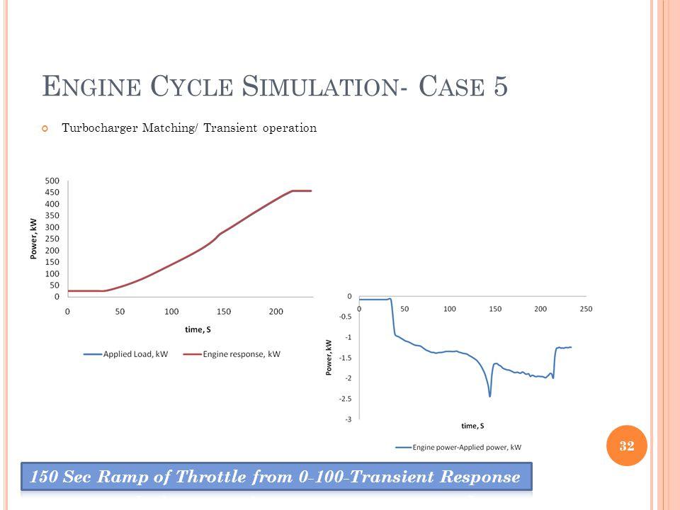 E NGINE C YCLE S IMULATION - C ASE 5 Turbocharger Matching/ Transient operation 32