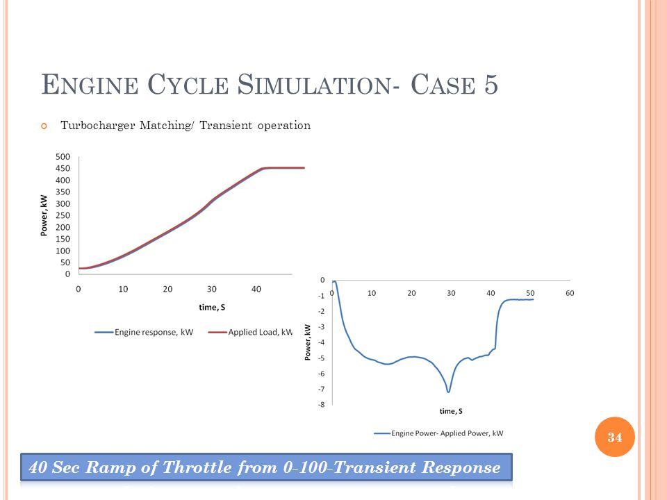 E NGINE C YCLE S IMULATION - C ASE 5 34 Turbocharger Matching/ Transient operation