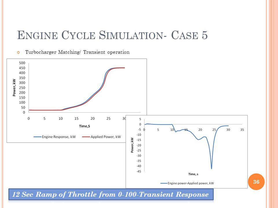E NGINE C YCLE S IMULATION - C ASE 5 36 Turbocharger Matching/ Transient operation