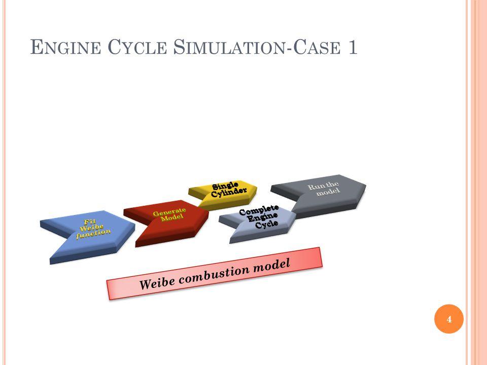 E NGINE C YCLE S IMULATION -C ASE 1 Weibe combustion model 4