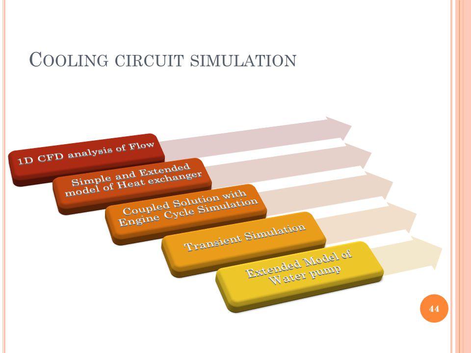 C OOLING CIRCUIT SIMULATION 44