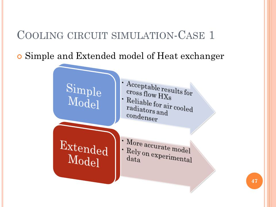 C OOLING CIRCUIT SIMULATION -C ASE 1 Simple and Extended model of Heat exchanger 47