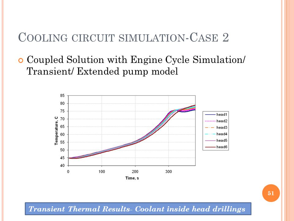 C OOLING CIRCUIT SIMULATION -C ASE 2 Coupled Solution with Engine Cycle Simulation/ Transient/ Extended pump model 51 Transient Thermal Results- Coola