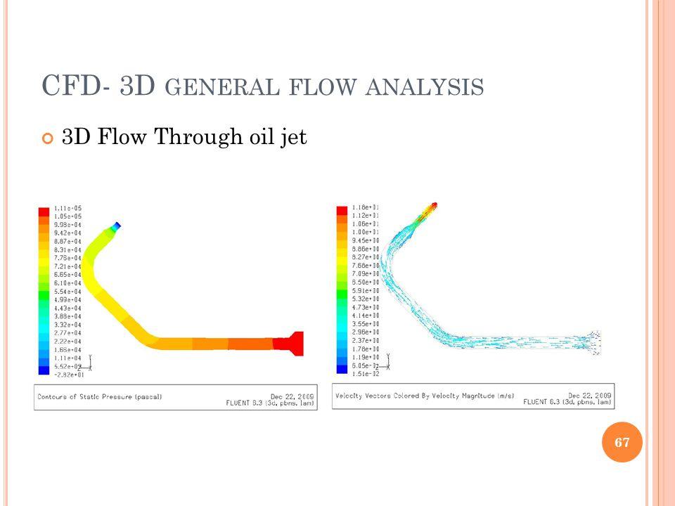 CFD- 3D GENERAL FLOW ANALYSIS 3D Flow Through oil jet 67