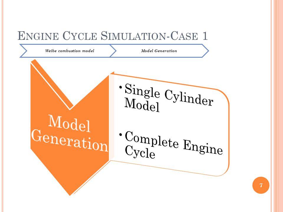 E NGINE C YCLE S IMULATION -C ASE 1 7 Weibe combustion modelModel Generation