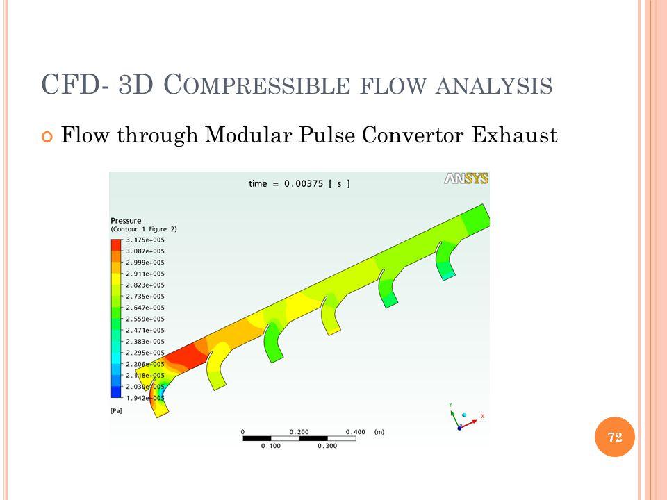 CFD- 3D C OMPRESSIBLE FLOW ANALYSIS Flow through Modular Pulse Convertor Exhaust 72