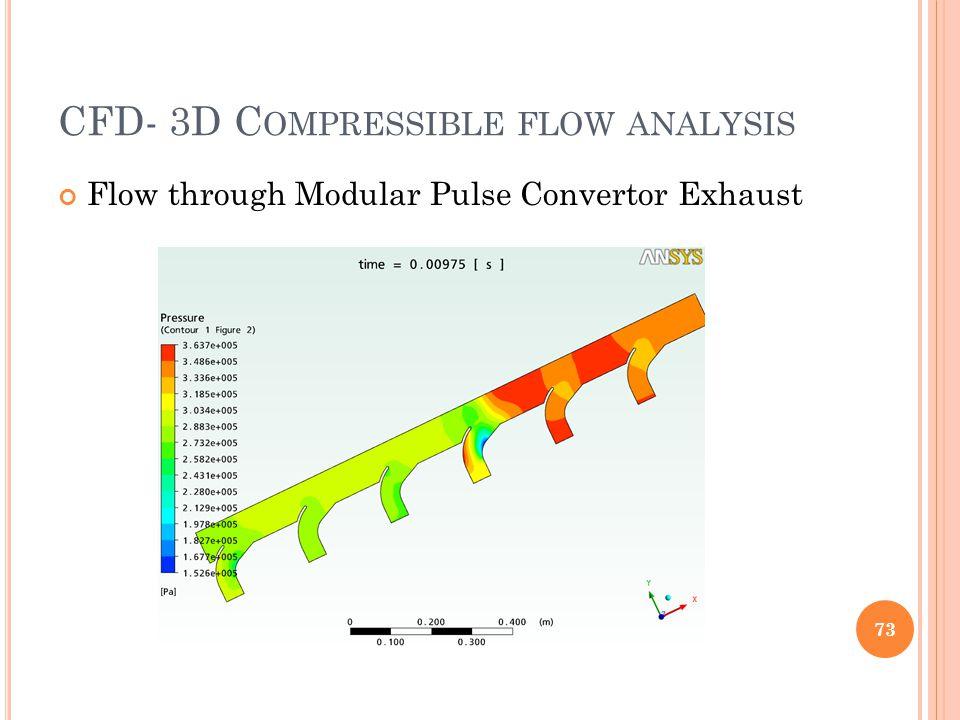 CFD- 3D C OMPRESSIBLE FLOW ANALYSIS Flow through Modular Pulse Convertor Exhaust 73