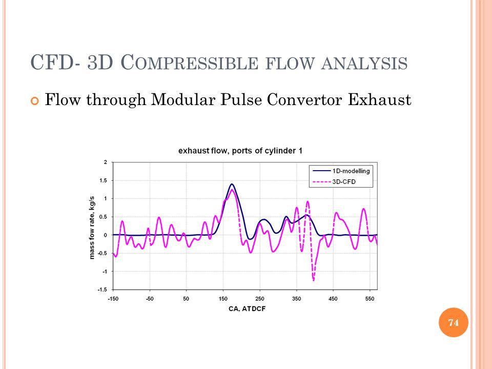 CFD- 3D C OMPRESSIBLE FLOW ANALYSIS Flow through Modular Pulse Convertor Exhaust 74