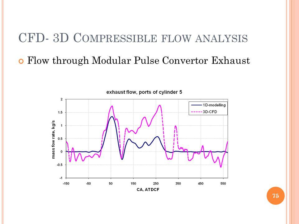 CFD- 3D C OMPRESSIBLE FLOW ANALYSIS Flow through Modular Pulse Convertor Exhaust 75