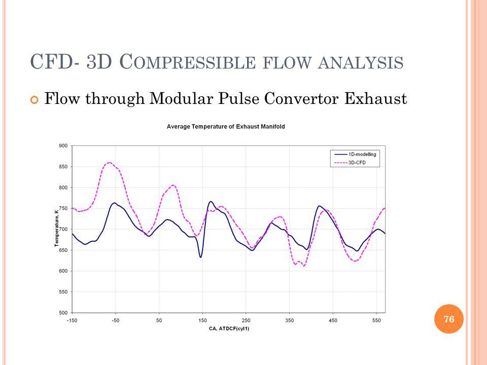 CFD- 3D C OMPRESSIBLE FLOW ANALYSIS Flow through Modular Pulse Convertor Exhaust 76