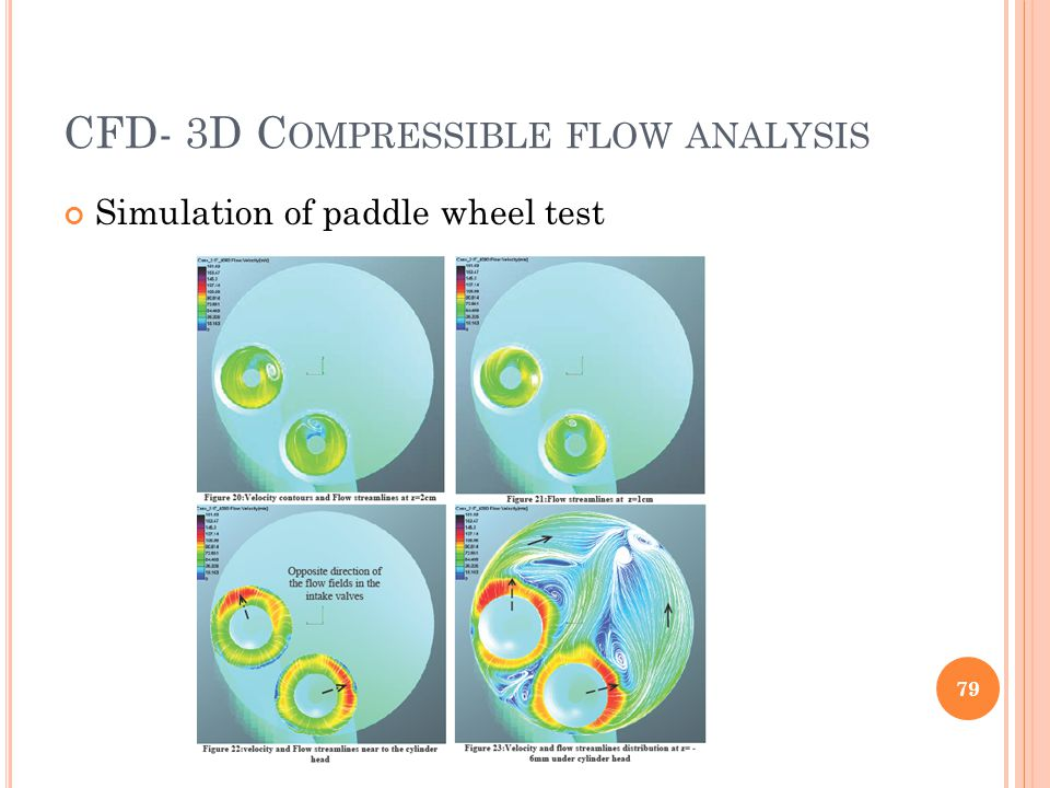 CFD- 3D C OMPRESSIBLE FLOW ANALYSIS Simulation of paddle wheel test 79
