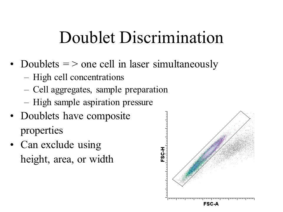 Doublets = > one cell in laser simultaneously –High cell concentrations –Cell aggregates, sample preparation –High sample aspiration pressure Doublets